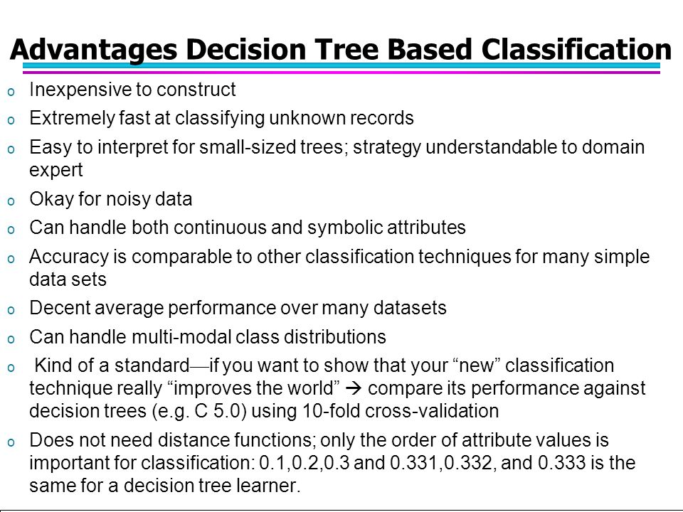 Advantages Decision Tree Based Classification
