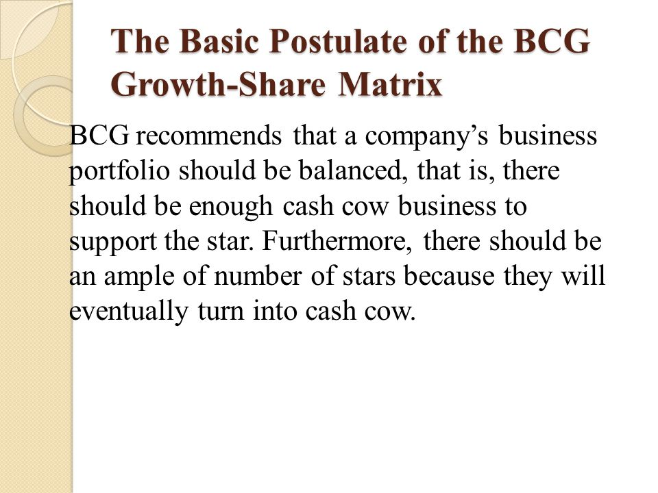 The Basic Postulate of the BCG Growth-Share Matrix