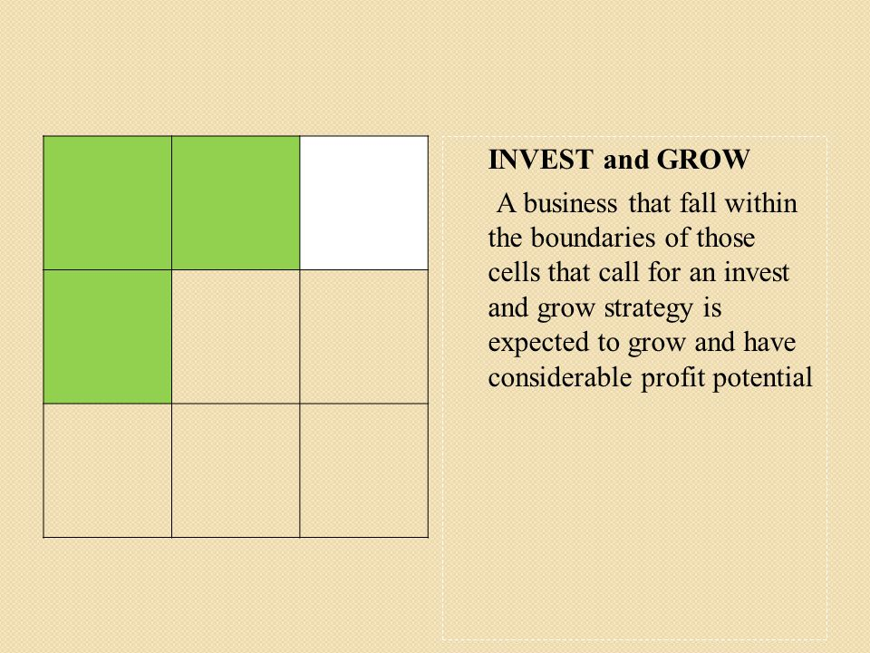 INVEST and GROW A business that fall within the boundaries of those cells that call for an invest and grow strategy is expected to grow and have considerable profit potential
