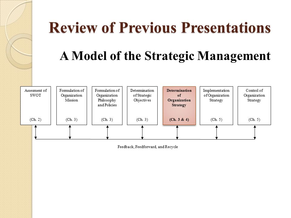 Review of Previous Presentations