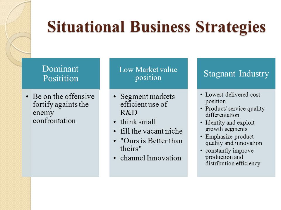 Situational Business Strategies