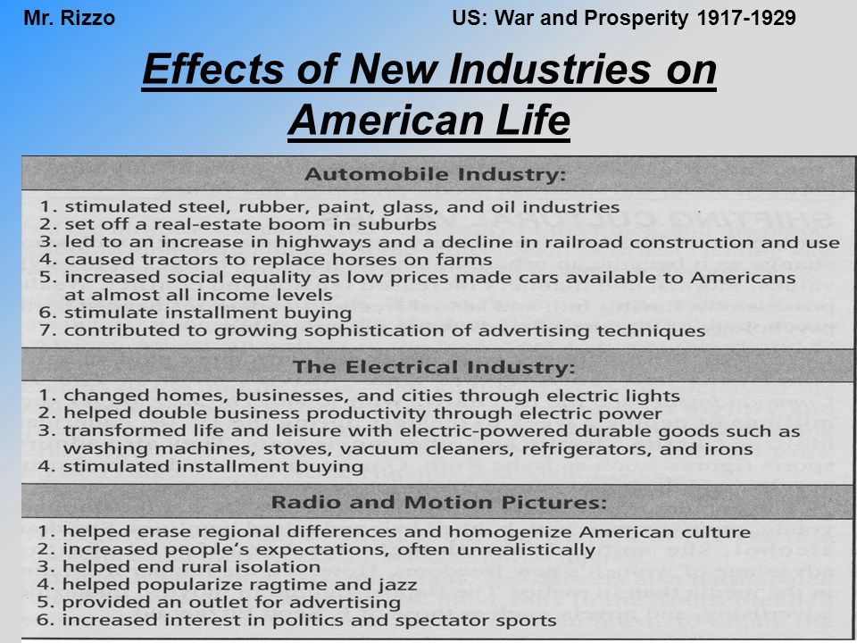 Effects of New Industries on American Life