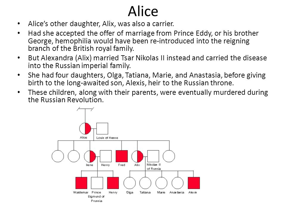 Alice Alice's other daughter, Alix, was also a carrier.