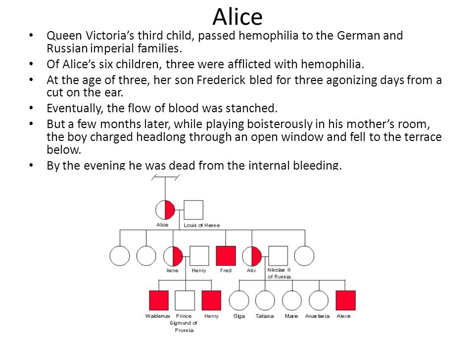 Alice Queen Victoria's third child, passed hemophilia to the German and Russian imperial families.
