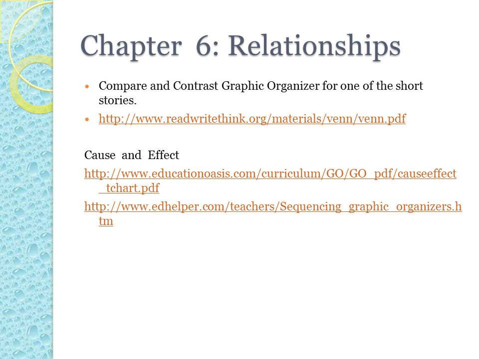 Chapter 6: Relationships