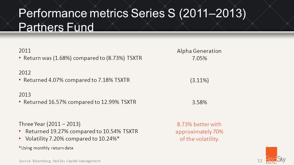 Performance metrics Series S (2011–2013) Partners Fund