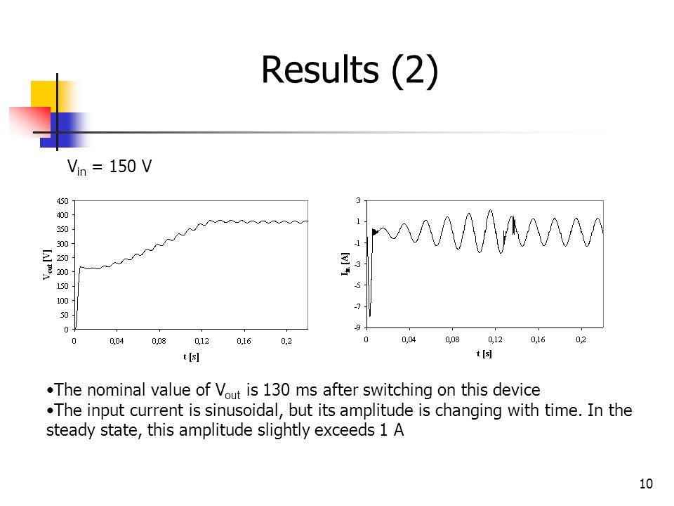 Results (2) Vin = 150 V. The nominal value of Vout is 130 ms after switching on this device.
