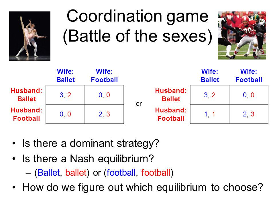 Coordination game (Battle of the sexes)