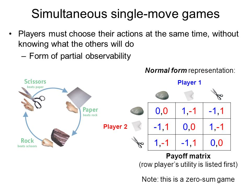 Simultaneous single-move games
