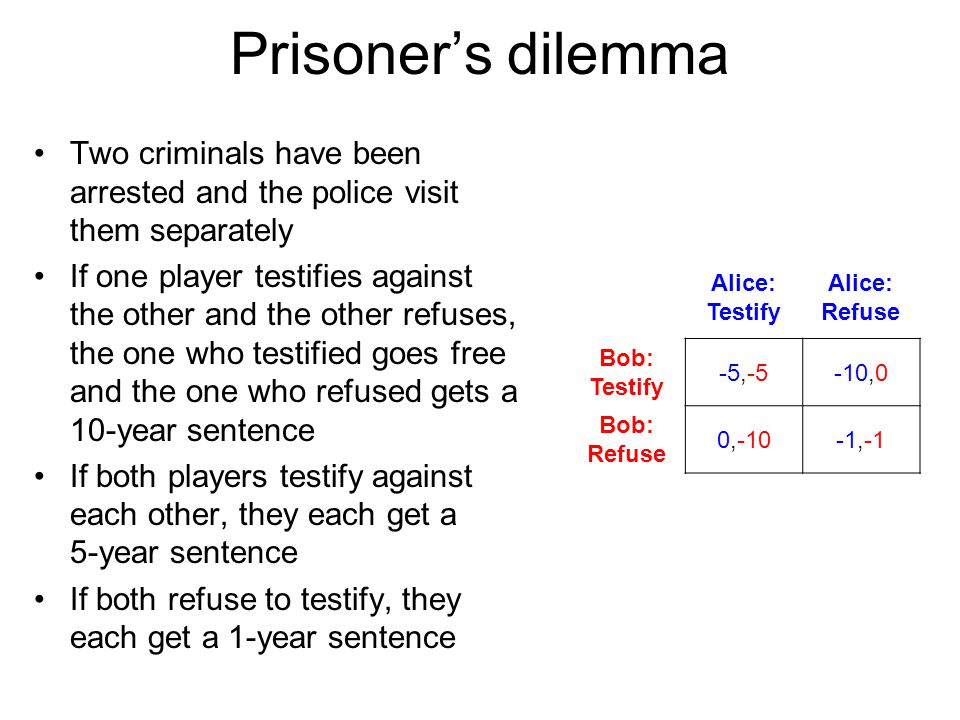 Prisoner's dilemma Two criminals have been arrested and the police visit them separately.