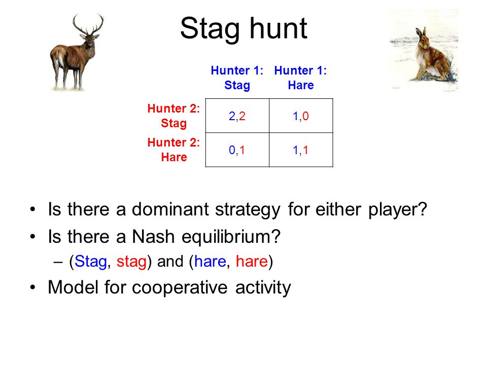Stag hunt Is there a dominant strategy for either player