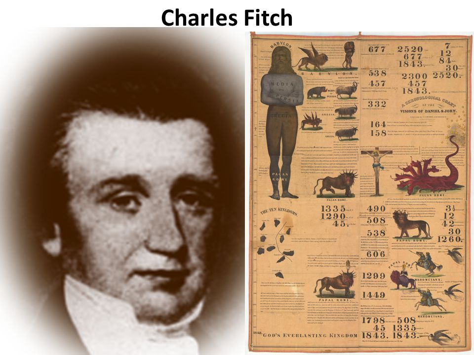 Charles Fitch