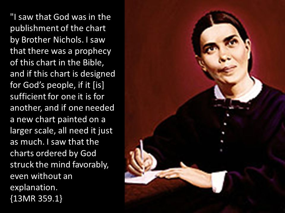 I saw that God was in the publishment of the chart by Brother Nichols