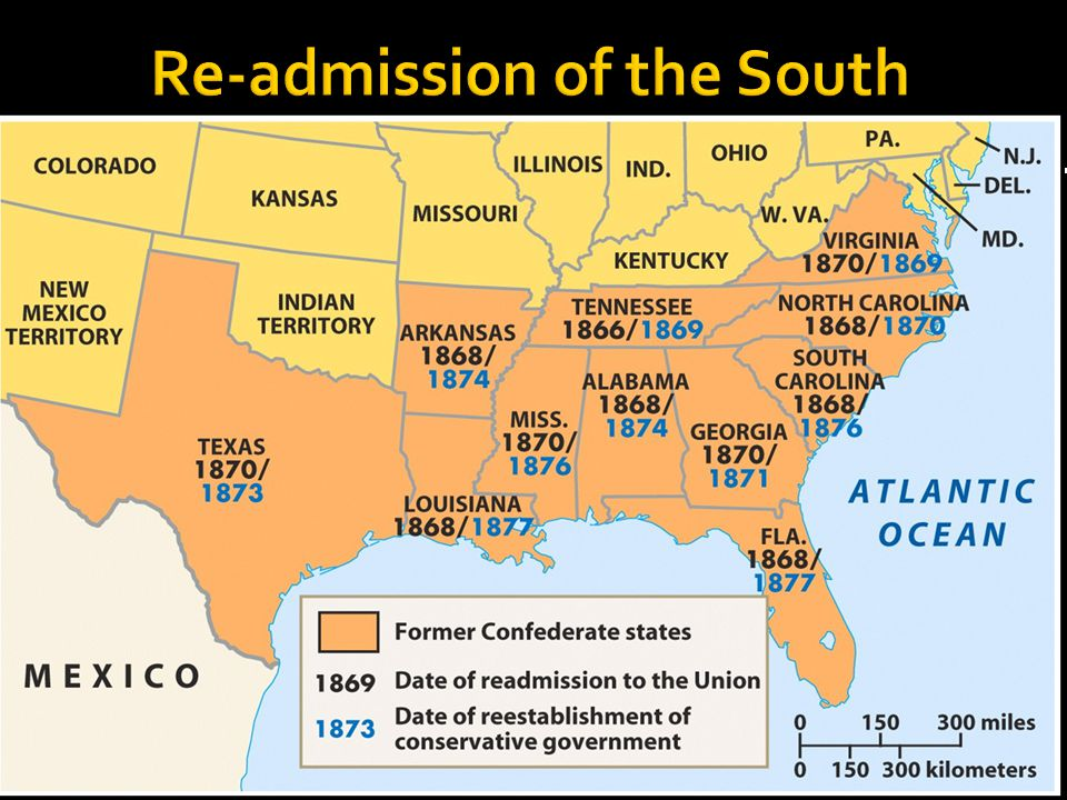 Re-admission of the South