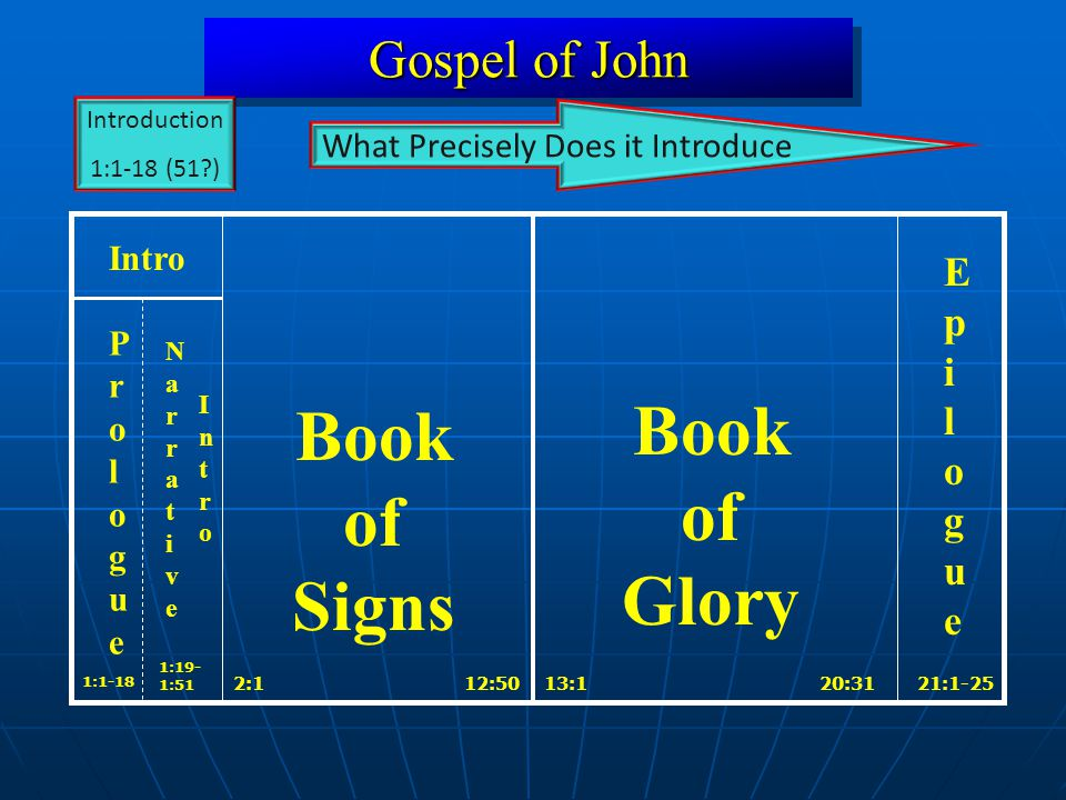 Book of Signs Book of Glory