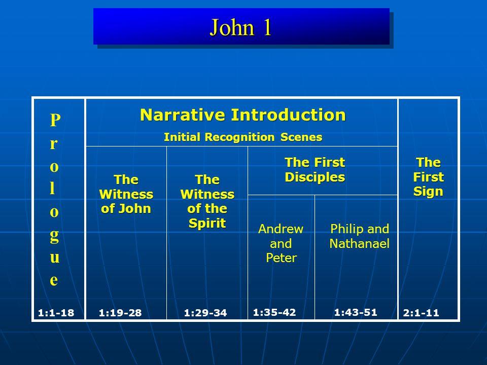 John 1 Prologue Narrative Introduction The First Disciples