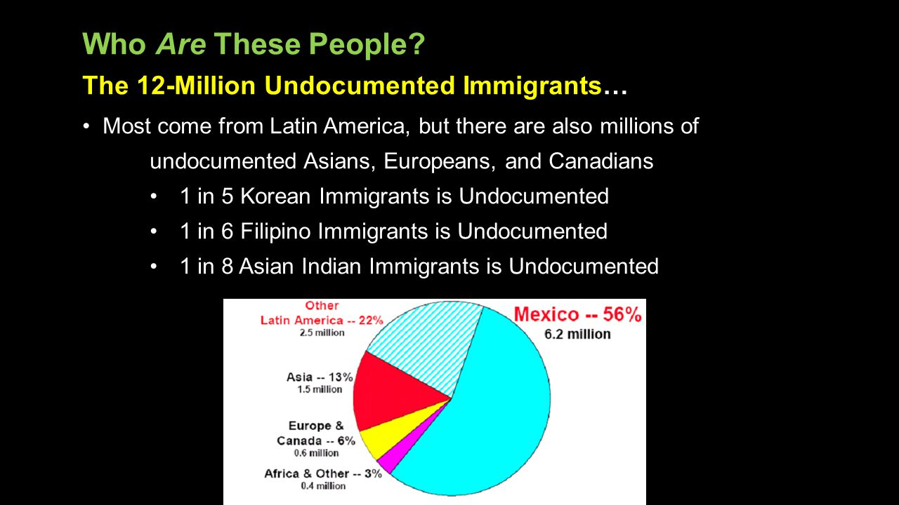 Who Are These People The 12-Million Undocumented Immigrants…