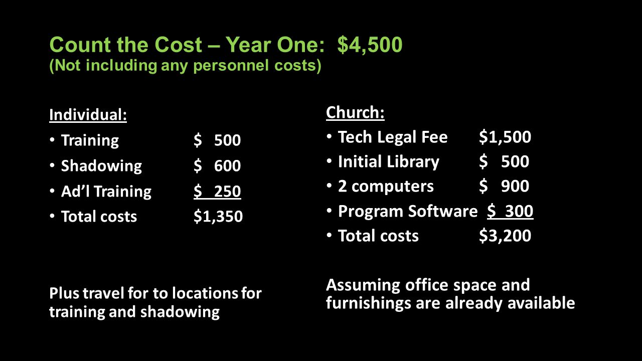 Count the Cost – Year One: $4,500 (Not including any personnel costs)