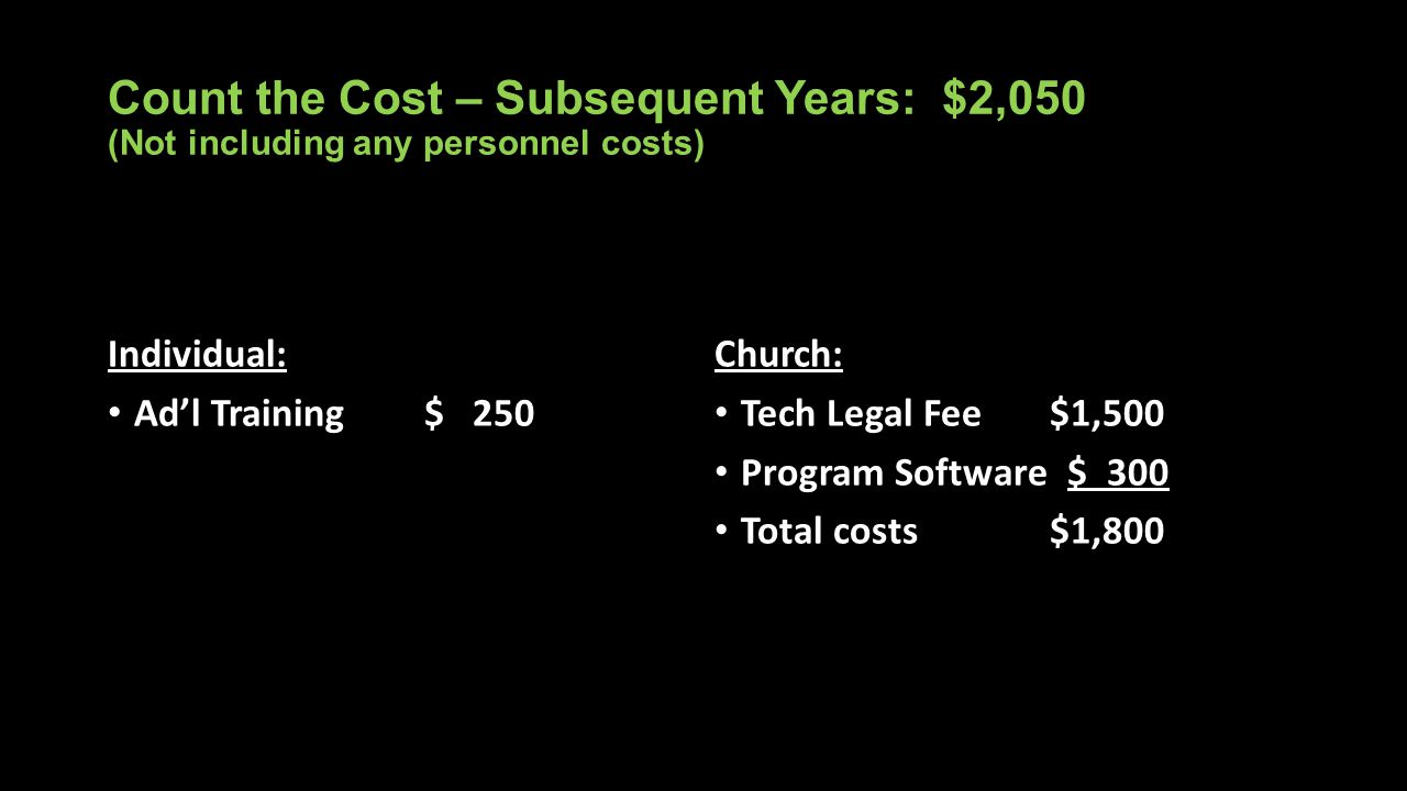 Count the Cost – Subsequent Years: $2,050 (Not including any personnel costs)
