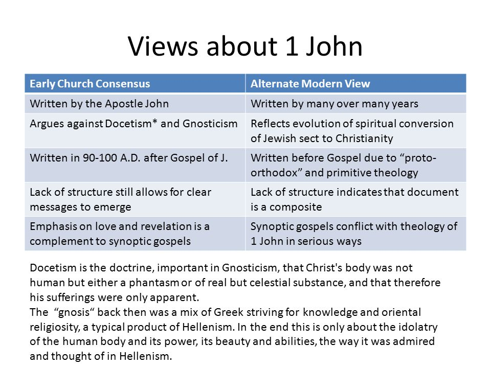 Views about 1 John Early Church Consensus Alternate Modern View