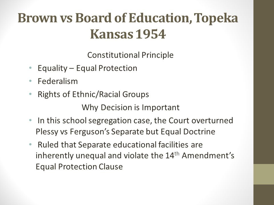 Brown vs Board of Education, Topeka Kansas 1954