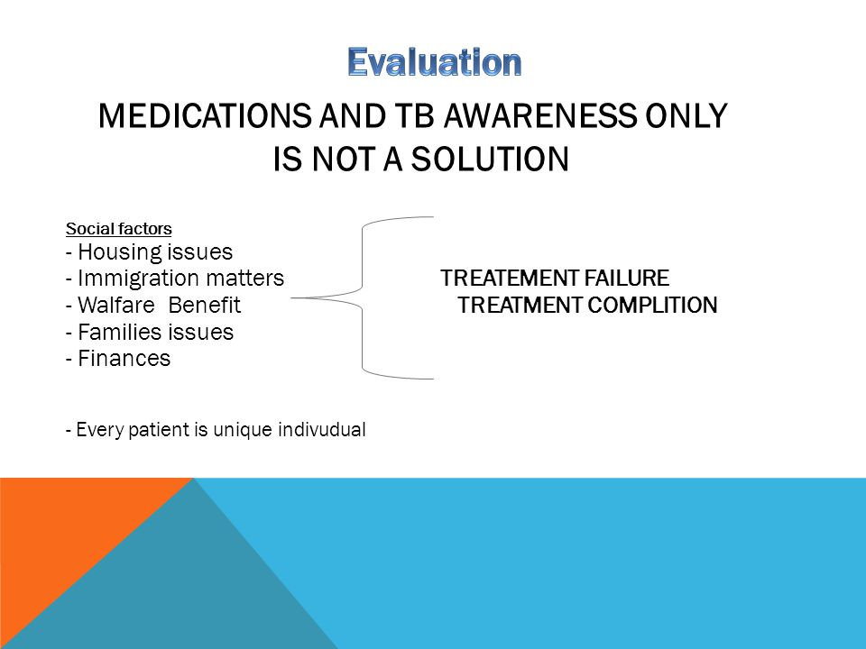 MEDICATIONS AND TB AWARENESS ONLY IS NOT A SOLUTION