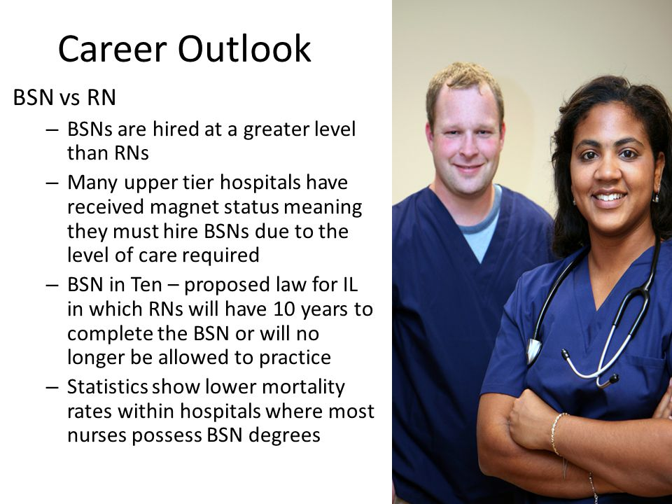 Career Outlook BSN vs RN BSNs are hired at a greater level than RNs