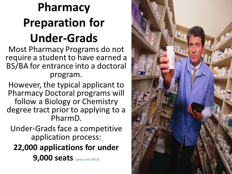 Pharmacy Preparation for Under-Grads