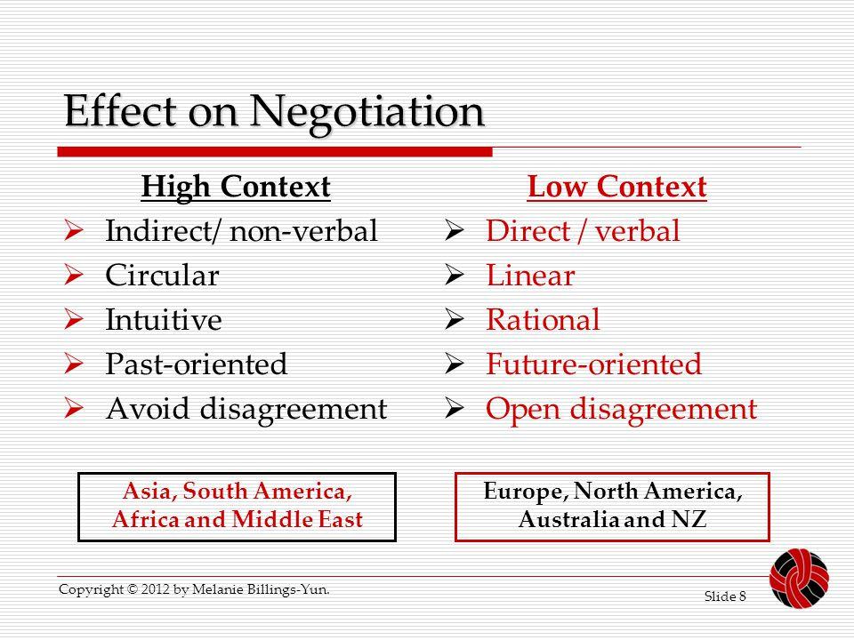 Effect on Negotiation High Context Indirect/ non-verbal Circular