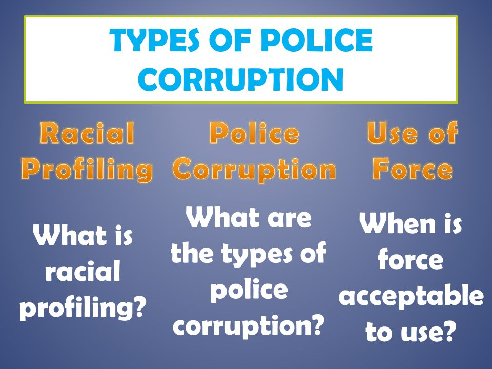 Types of Police corruption
