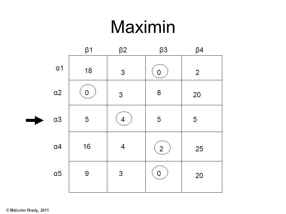 Maximin β1 β2 β3 β4 α1 18 3 2 α2 8 3 20 α3 5 4 5 5 α4 16 4 2 25 α5 9 3 20
