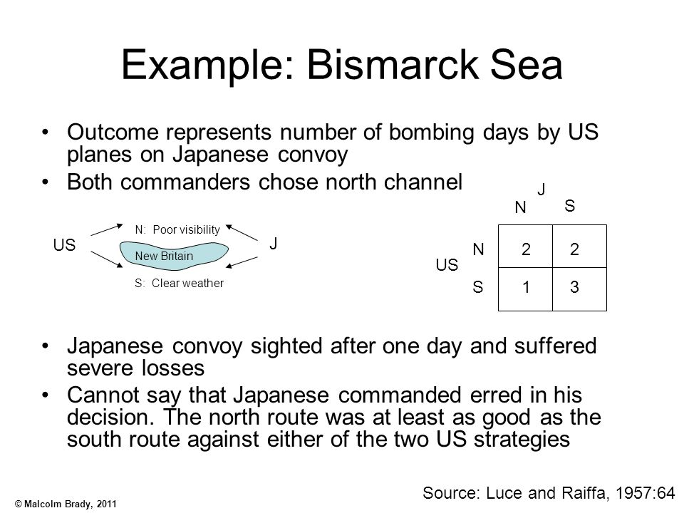 Example: Bismarck Sea Outcome represents number of bombing days by US planes on Japanese convoy. Both commanders chose north channel.