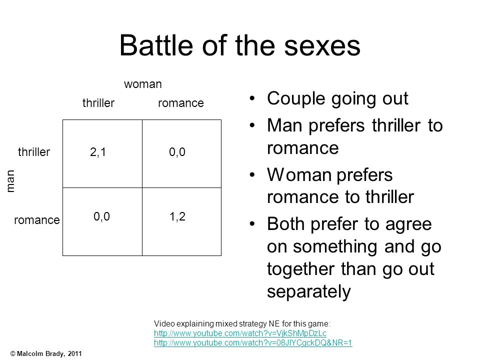 Battle of the sexes Couple going out Man prefers thriller to romance
