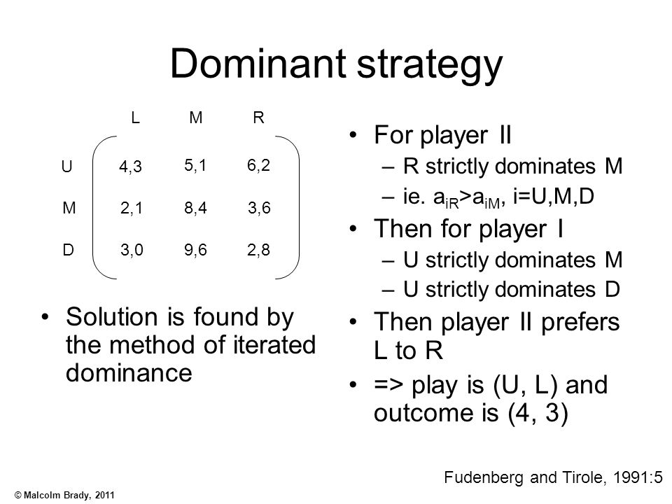 Dominant strategy For player II Then for player I