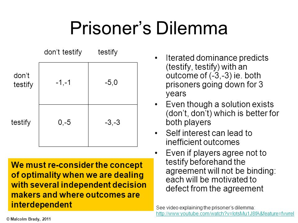 Prisoner's Dilemma don't testify. testify.