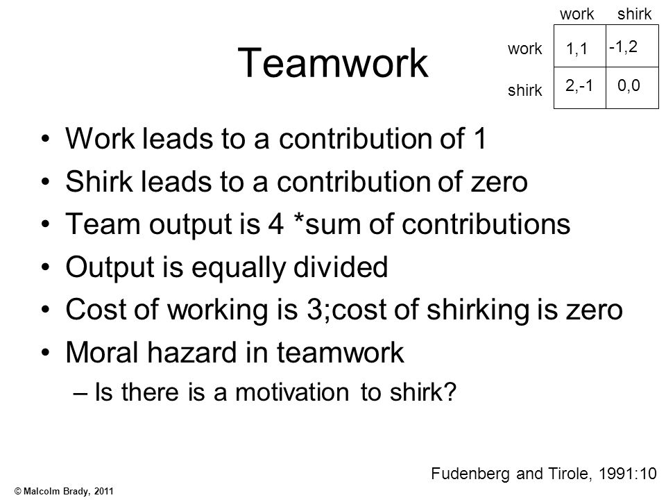 Teamwork Work leads to a contribution of 1