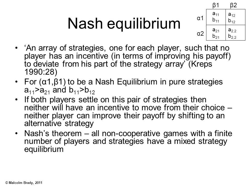 β2 β1. a11. b11. α1. α2. a12. b12. a21. b21. a2,2. b2,2. Nash equilibrium.