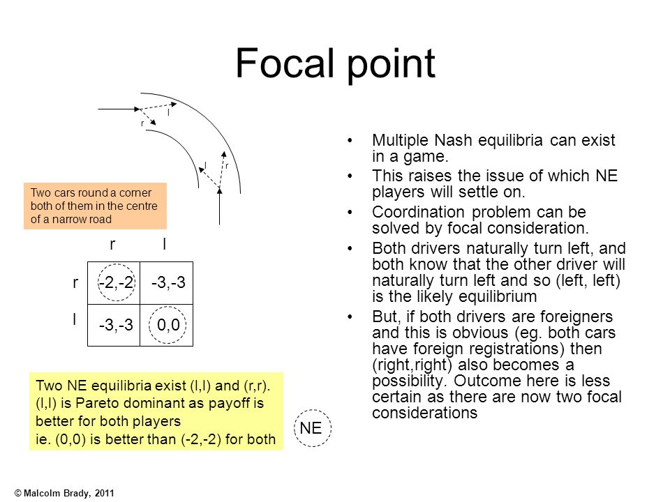 Focal point Multiple Nash equilibria can exist in a game.