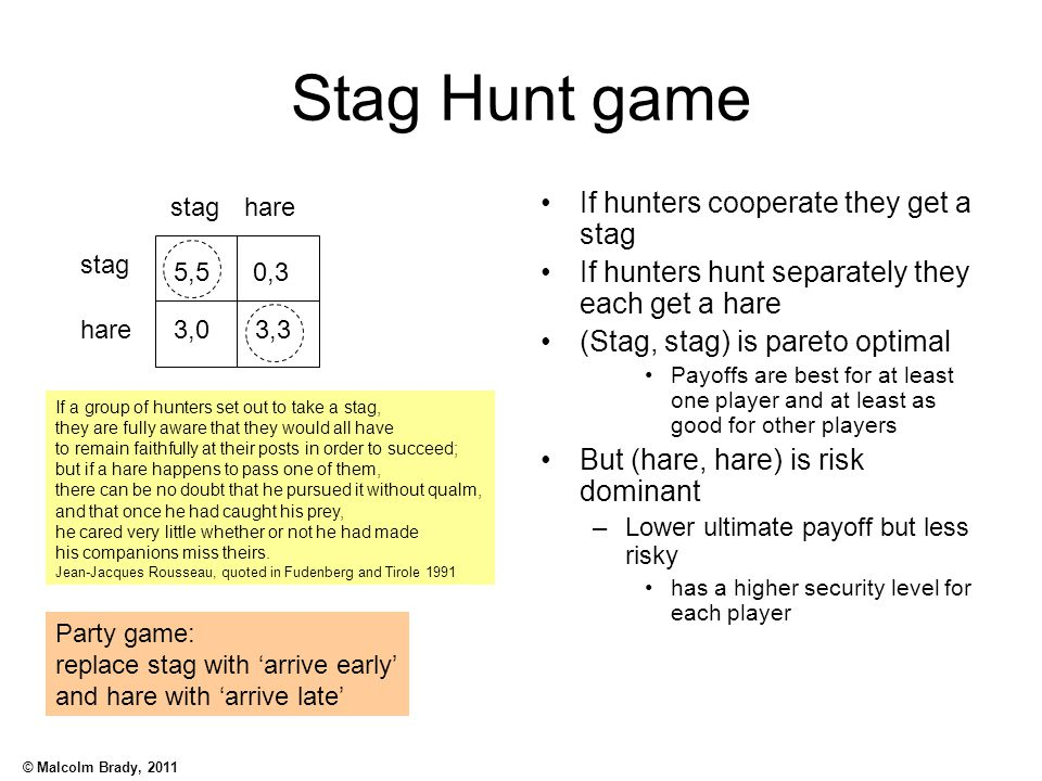 Stag Hunt game If hunters cooperate they get a stag