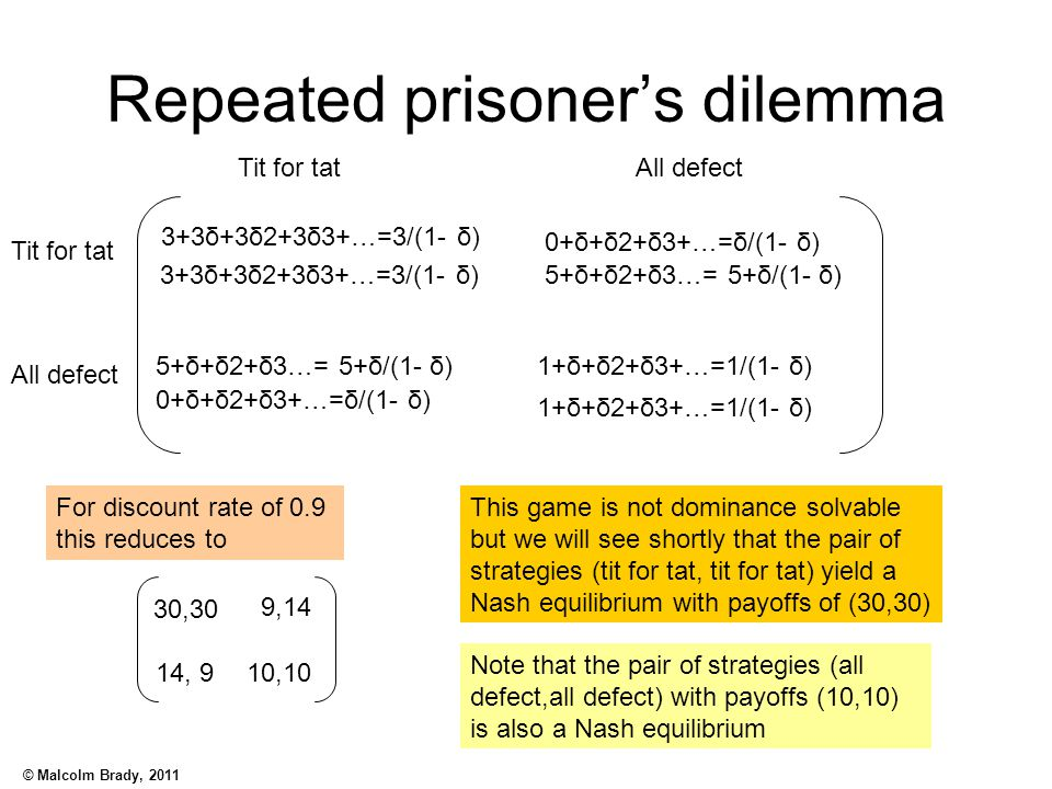 Repeated prisoner's dilemma