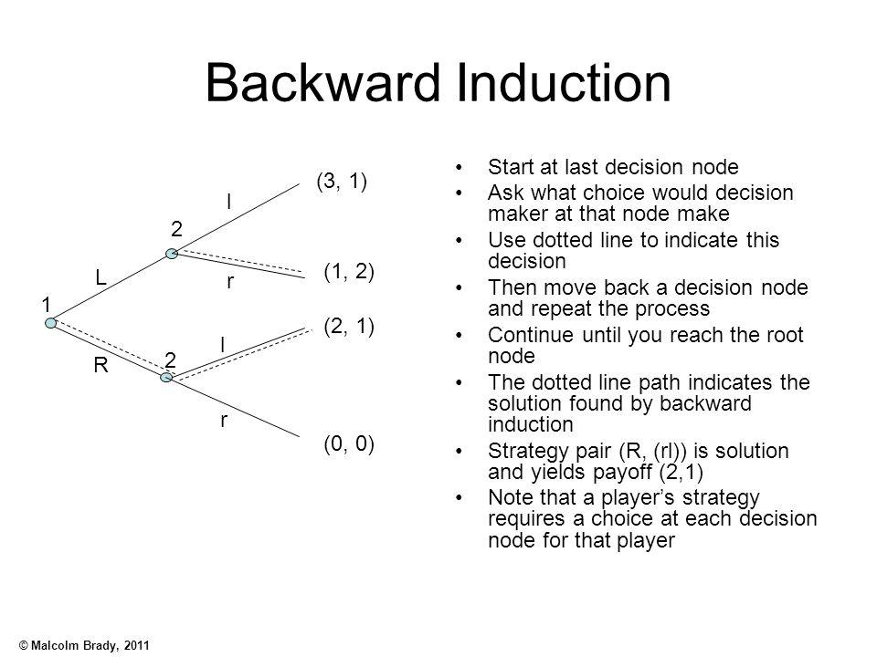Backward Induction Start at last decision node