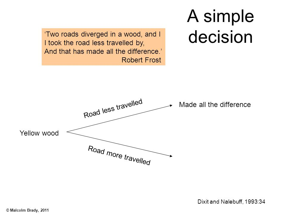 A simple decision 'Two roads diverged in a wood, and I