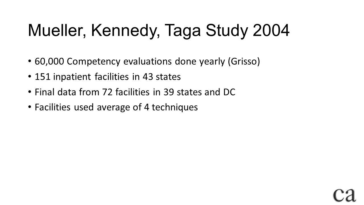 Mueller, Kennedy, Taga Study 2004