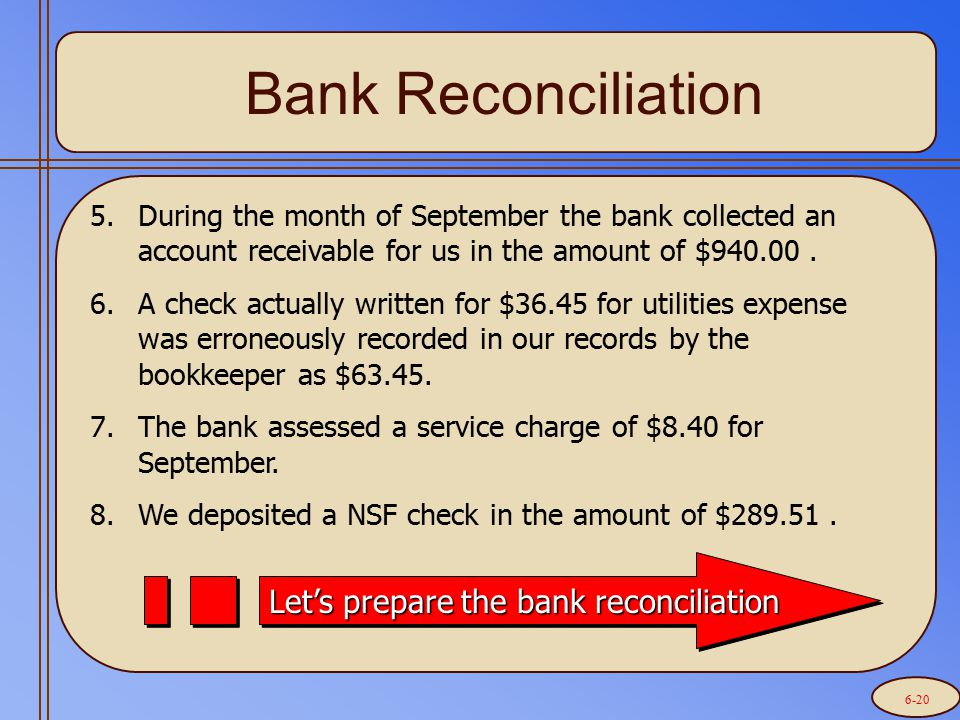 Bank Reconciliation Deposits in transit are added to the unadjusted bank balance since these were not included by the bank.