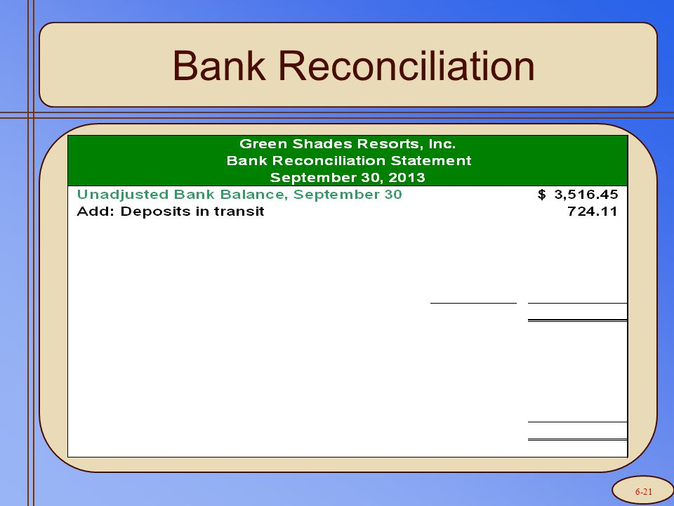 Bank Reconciliation The check drawn on Grand Valley Resorts should not have been deducted from GSRI's bank balance and is added back here.