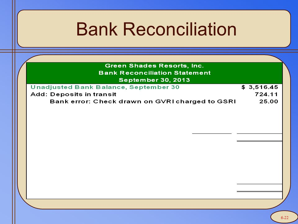 Bank Reconciliation The outstanding checks have not yet reached the bank and should be deducted from the unadjusted bank balance.