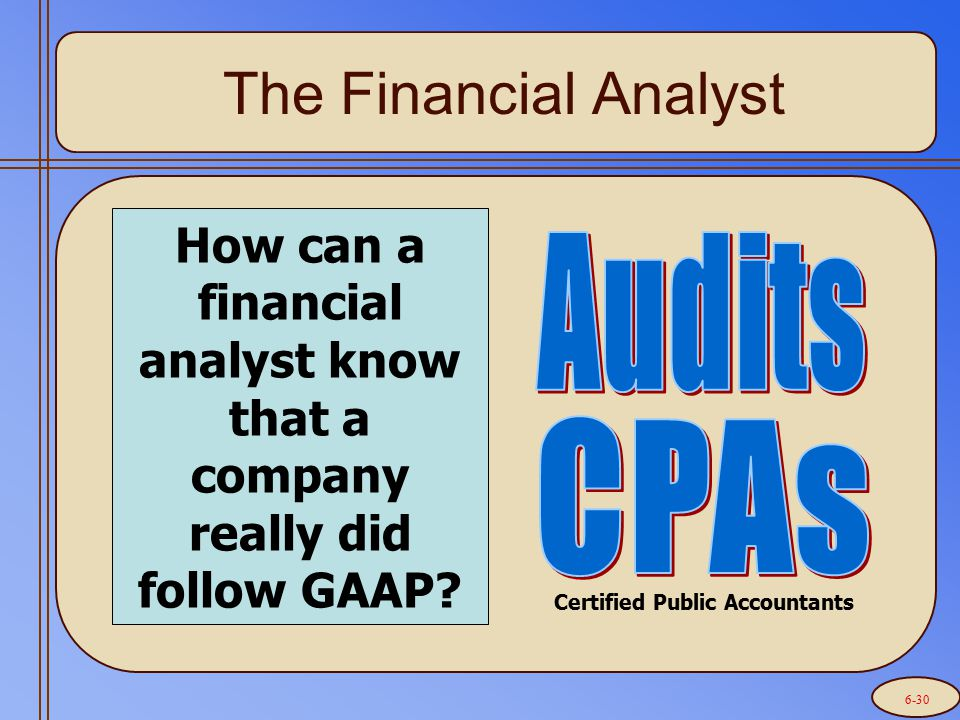 Materiality and Financial Audits