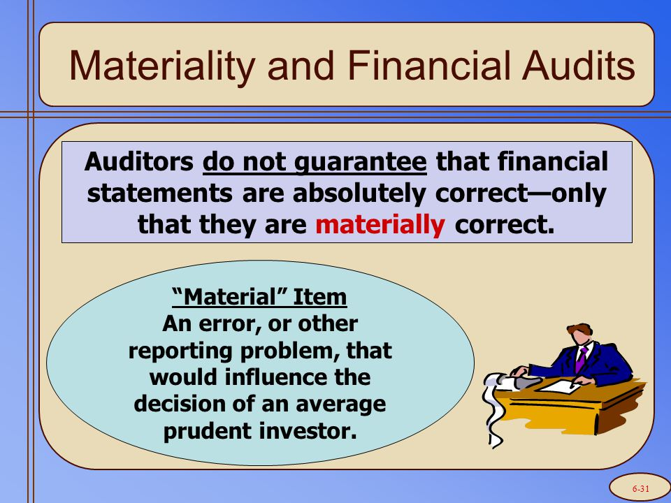 Types of Audit Opinions