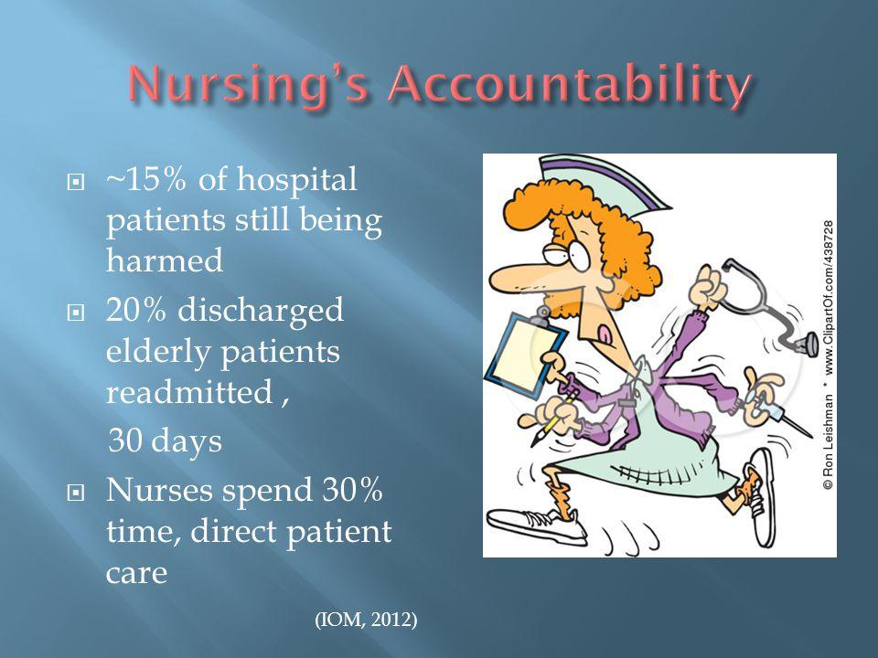 Nursing's Accountability