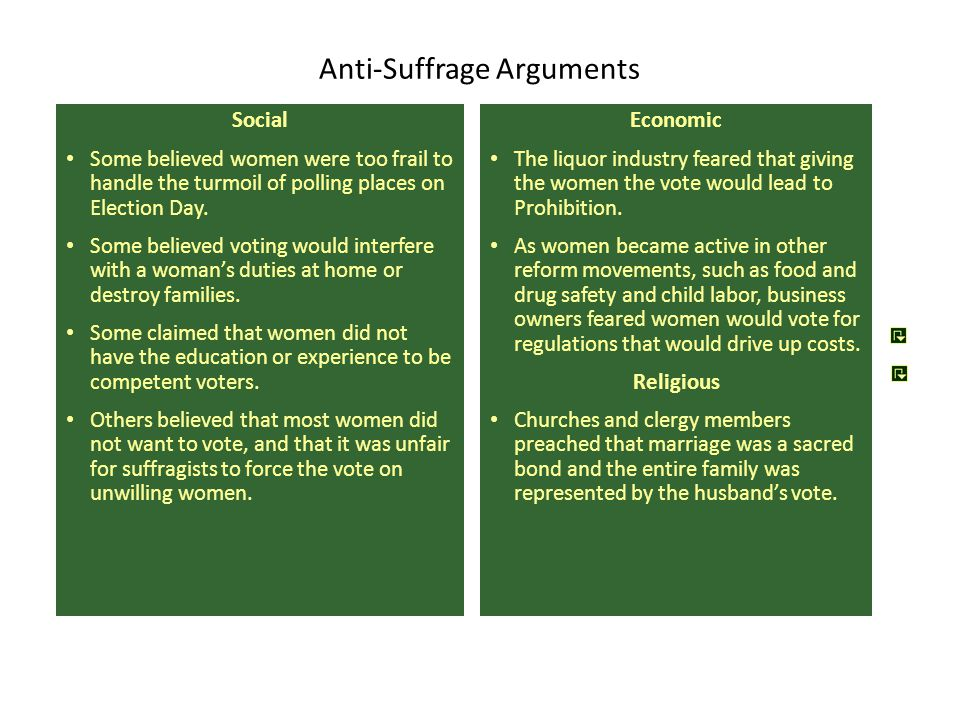 Anti-Suffrage Arguments